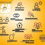 Hygienekonzept zur Wiederaufnahme des Trainingsbetriebs